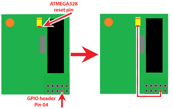Illustration of DVMEGA-SINGLE board showing where to connect the jumper wire for firmware update using the BlueStack