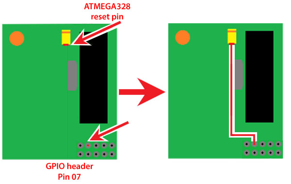 Illustration of DVMEGA-DUAL board showing where to connect the jumper wire for firmware update using the RPi